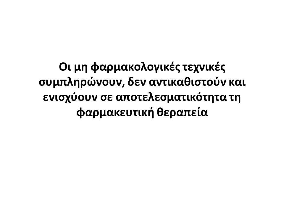Φαρμακολογική αντιμετώπιση καρκινικού πόνου (1/2)