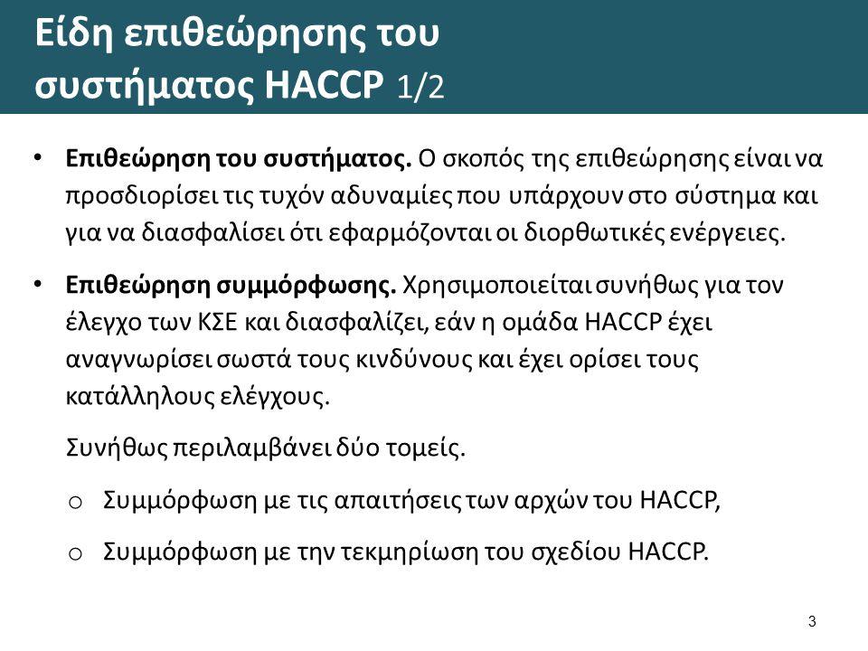 Είδη επιθεώρησης του συστήματος HACCP 2/2