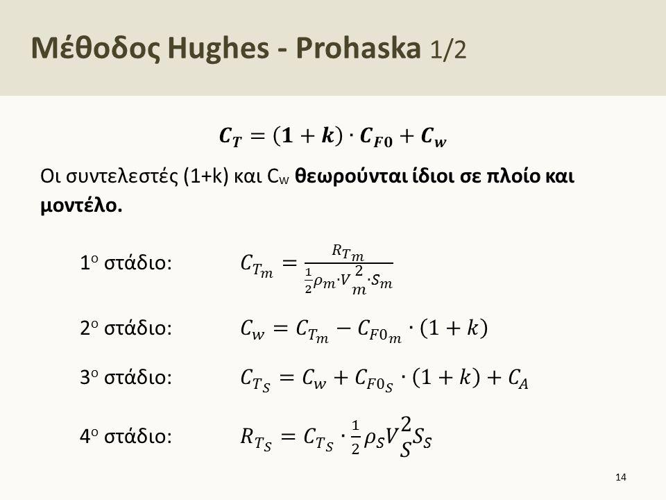 Μέθοδος Hughes - Prohaska 2/2