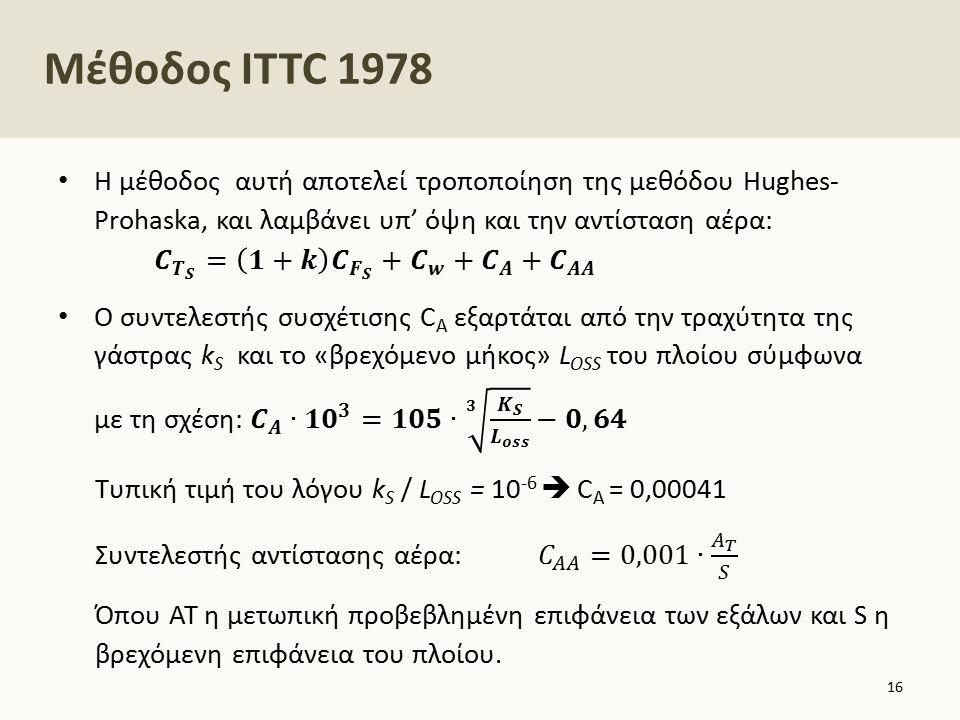 Βιβλιογραφία Volker Bertram, Practical ship hydrodynamics , Butterworth Heinemann, 2000.