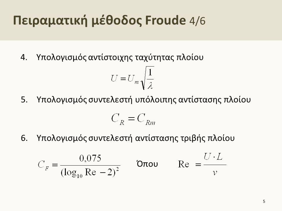 Πειραματική μέθοδος Froude 5/6