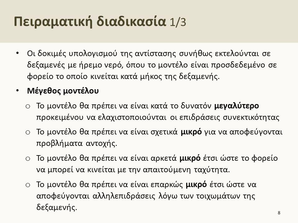 Πειραματική διαδικασία 2/3
