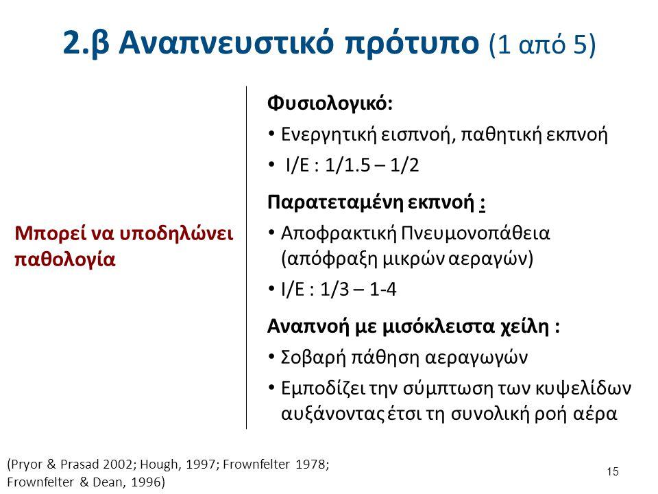 2.β Αναπνευστικό πρότυπο (2 από 5)