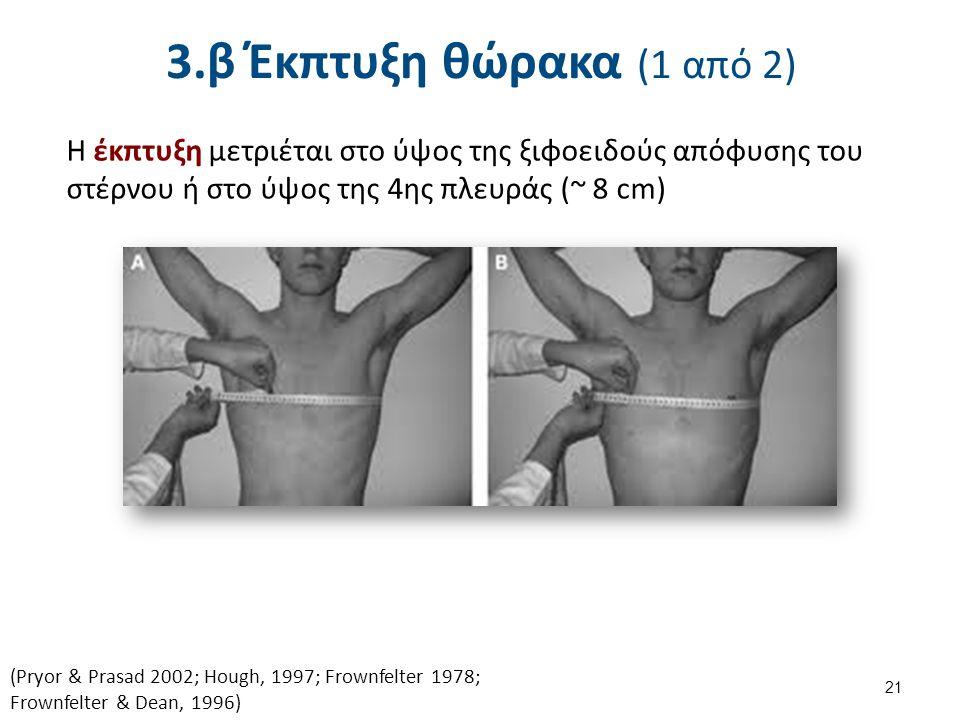 3.β Έκπτυξη θώρακα (2 από 2) Η έκπτυξη των πνευμονικών βάσεων αξιολογείται στην καθιστή θέση.