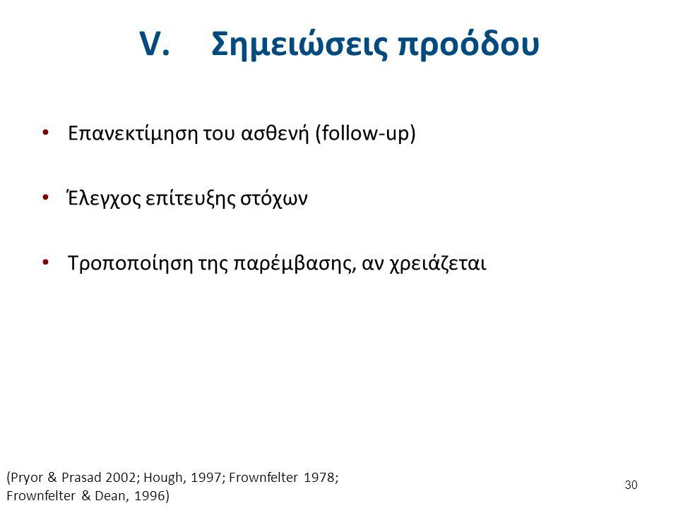 Προτεινόμενη βιβλιογραφία (1 από 2)