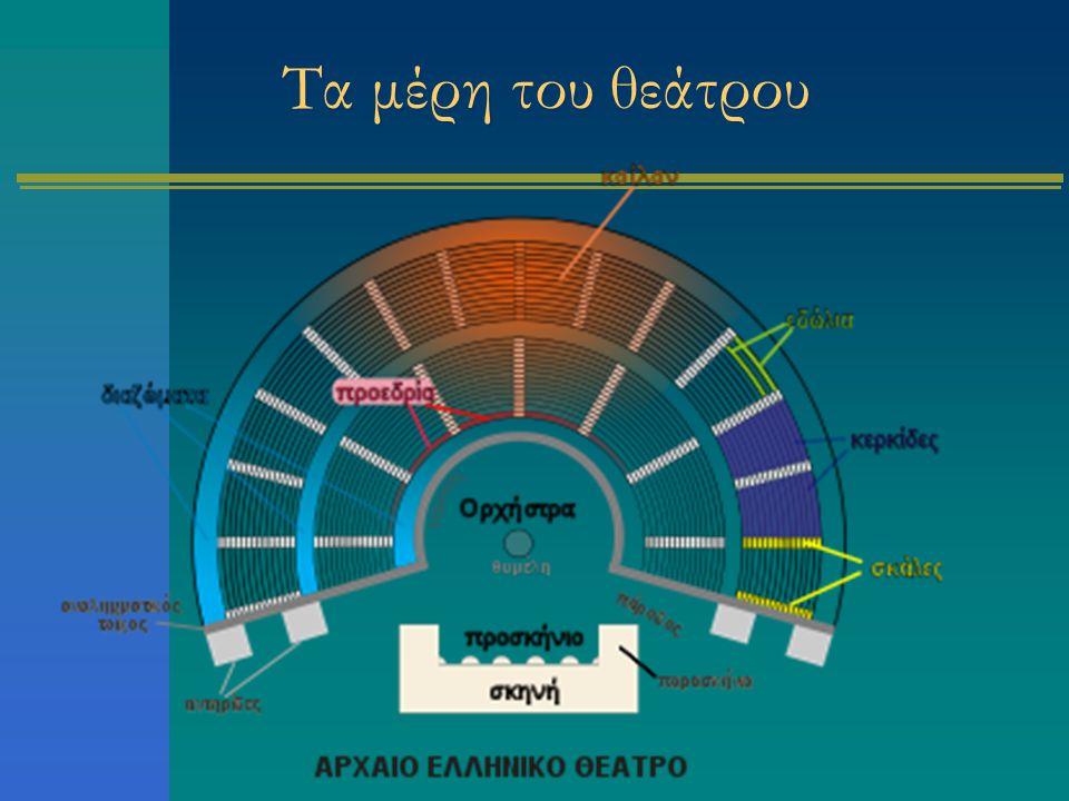Τα μέρη του θεάτρου