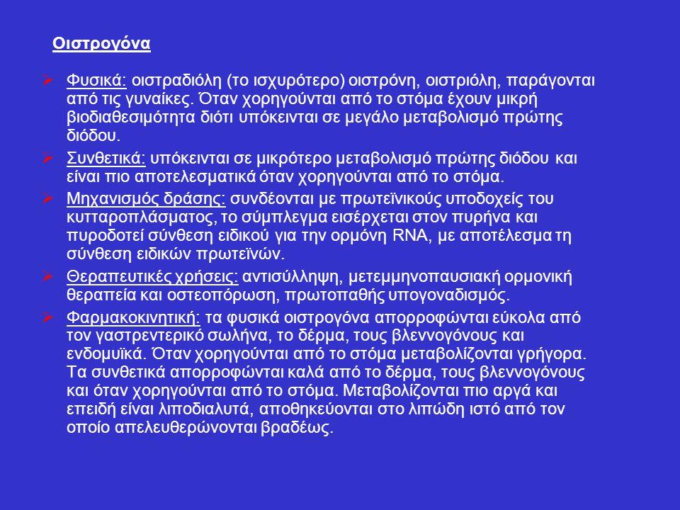 Οιστρογόνα