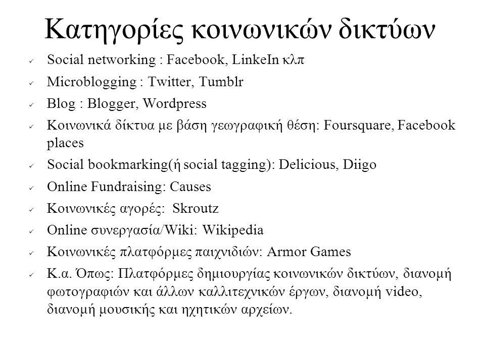 Κατηγορίες κοινωνικών δικτύων