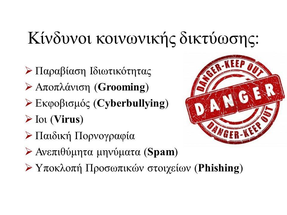 Κίνδυνοι κοινωνικής δικτύωσης: