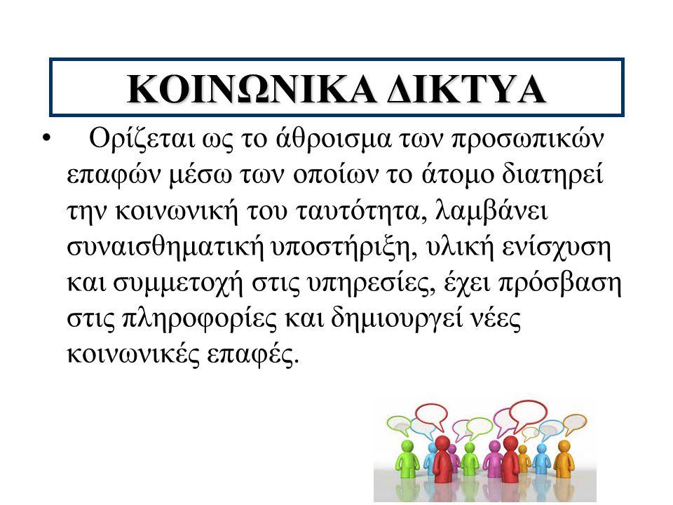 ΚΟΙΝΩΝΙΚΑ ΔΙΚΤΥΑ