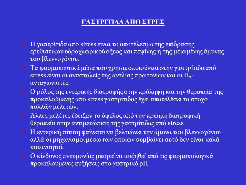 ΓΑΣΤΡΙΤΙΔΑ ΑΠΟ ΣΤΡΕΣ