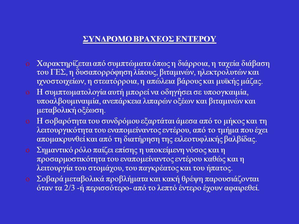 ΣΥΝΔΡΟΜΟ ΒΡΑΧΕΟΣ ΕΝΤΕΡΟΥ