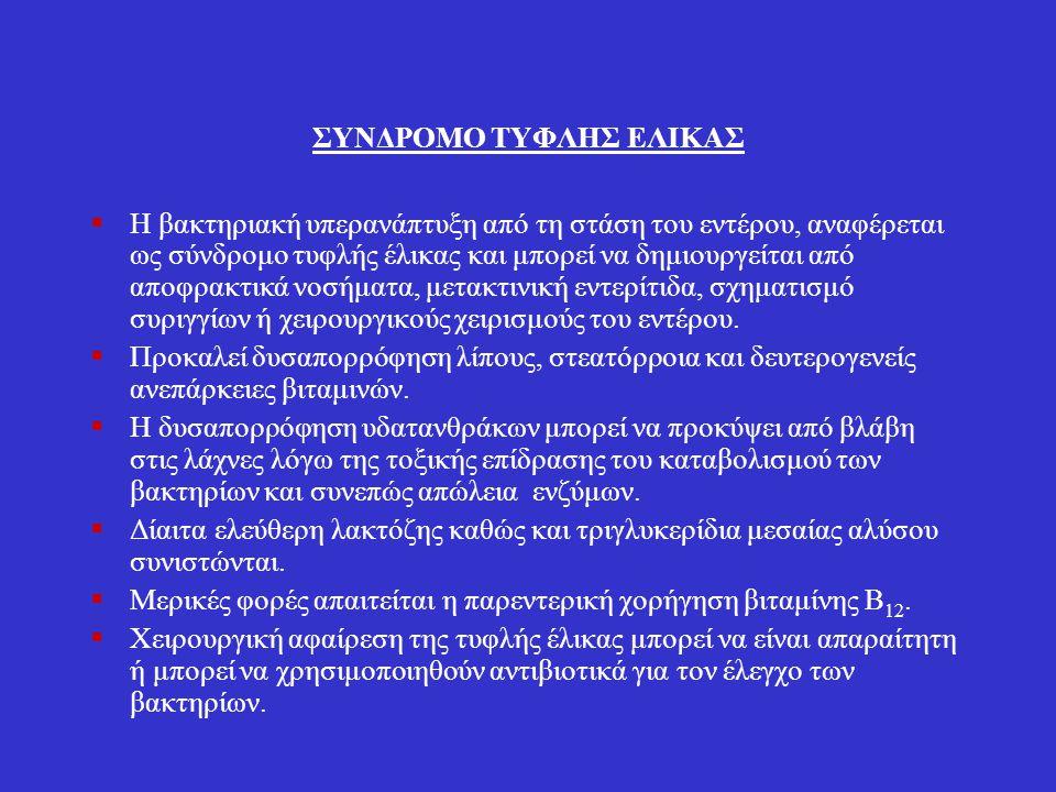 ΣΥΝΔΡΟΜΟ ΤΥΦΛΗΣ ΕΛΙΚΑΣ