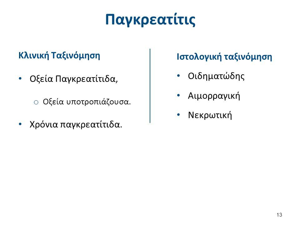 Οξεία παγκρεατίτιδα (ΟΠ)