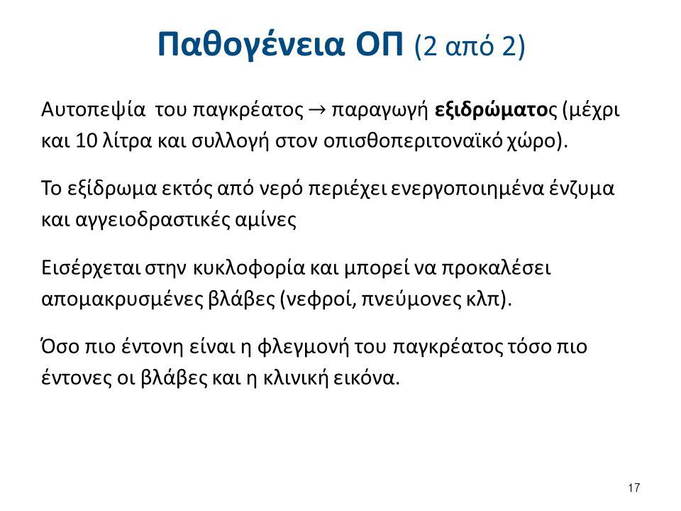 Αιτιολογία ΟΠ Χολολιθίαση (Ελλάδα: 90%), Αλκοόλ,