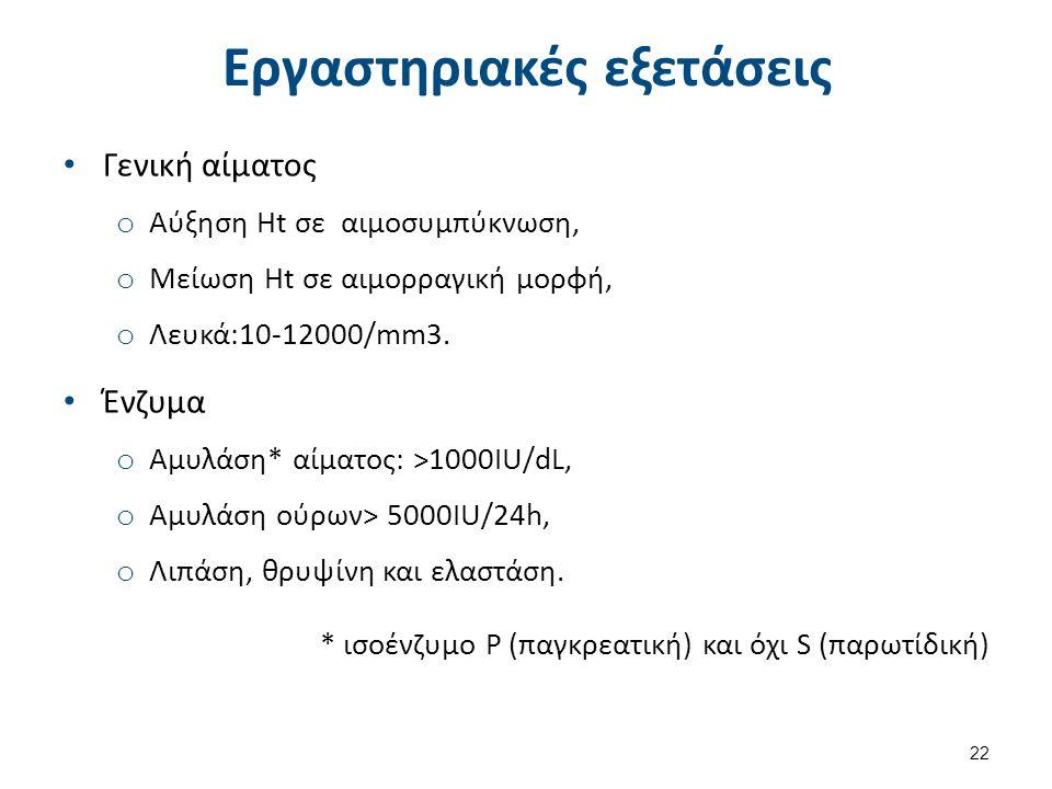 Ακτινολογικές εξετάσεις