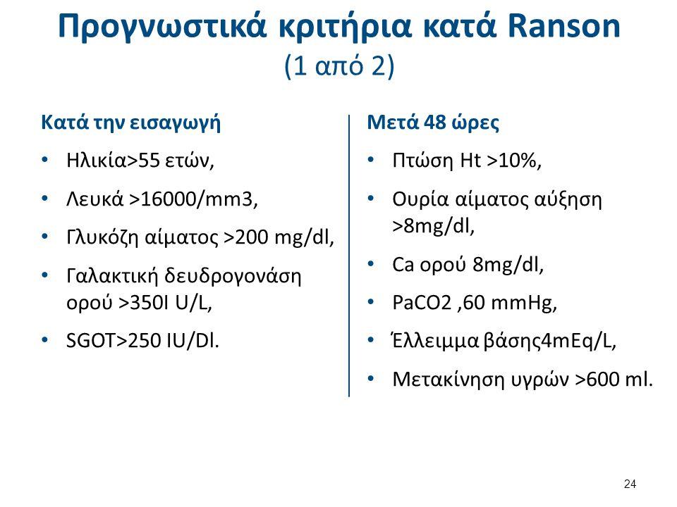 Προγνωστικά κριτήρια κατά Ranson (2 από 2)