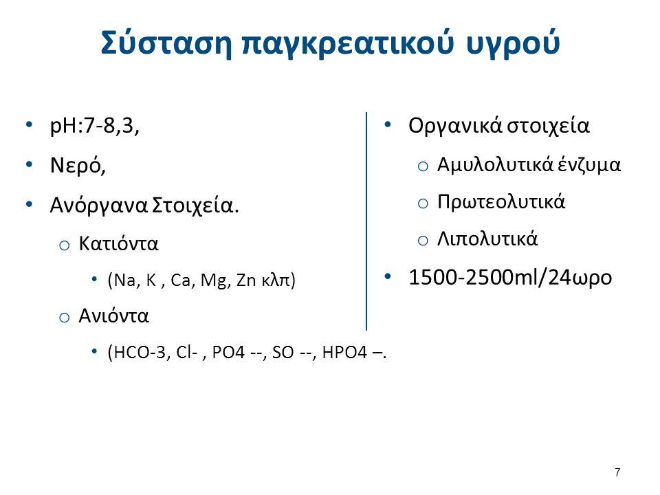 Ένζυμα (1 από 2) Πρωτεολυτικά: