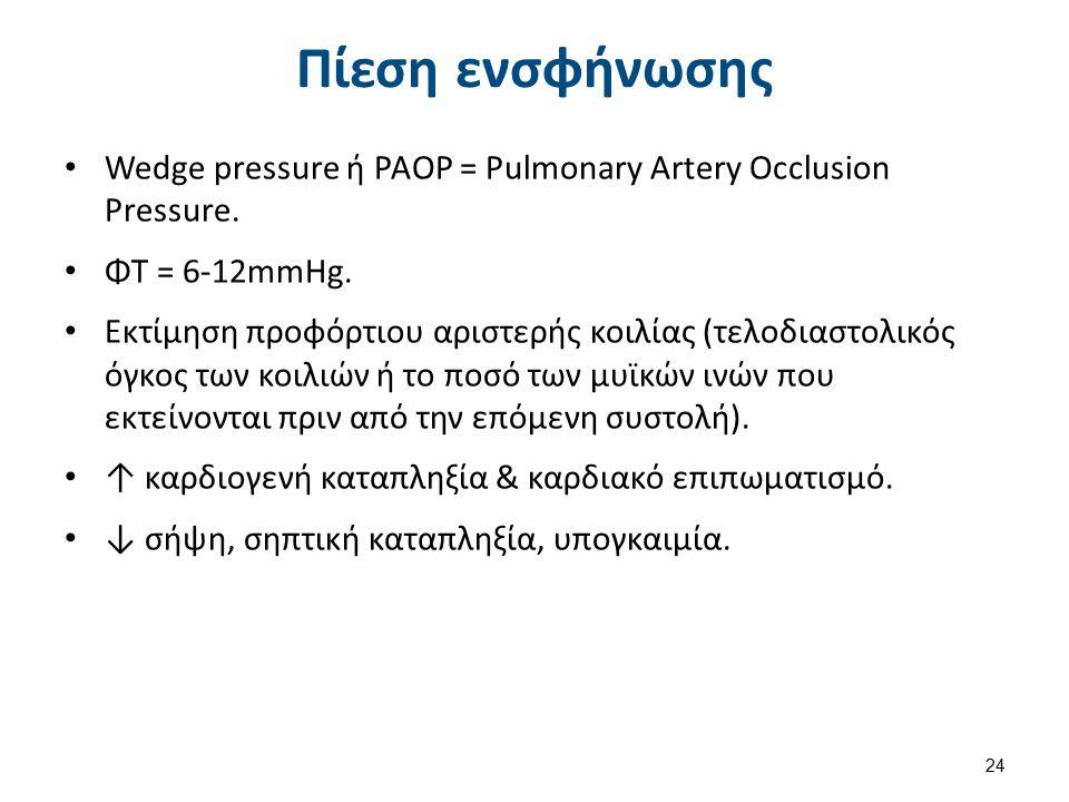 Αιμοδυναμική μέτρηση με καθετήρα πνευμονικής αρτηρίας