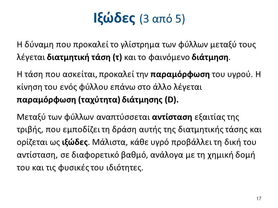 Ιξώδες (4 από 5)