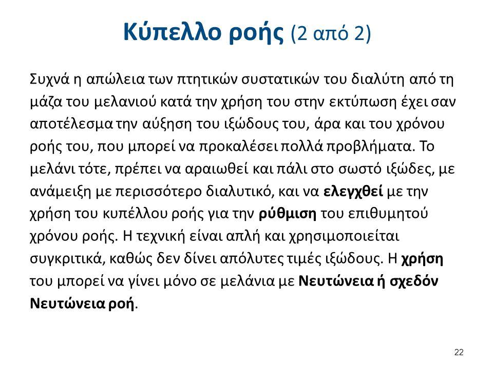 Αρχή ιξωδομέτρου (1 από 2)