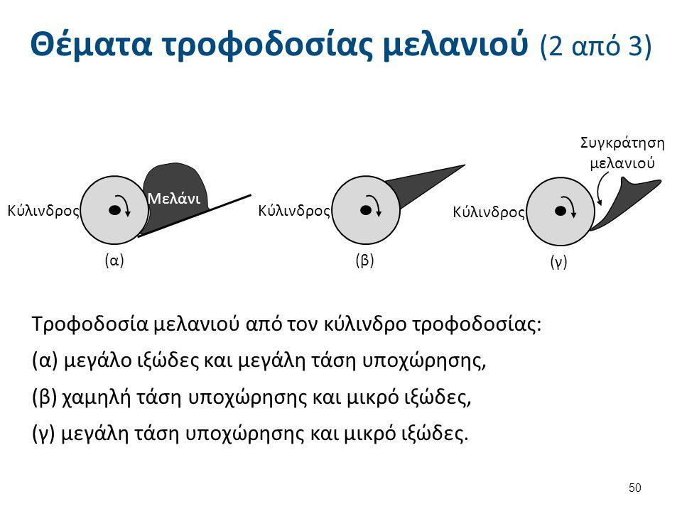 Θέματα τροφοδοσίας μελανιού (3 από 3)