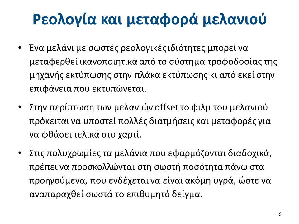 Ρεολογία και απαιτήσεις κατά την εκτύπωση (1 από 3)