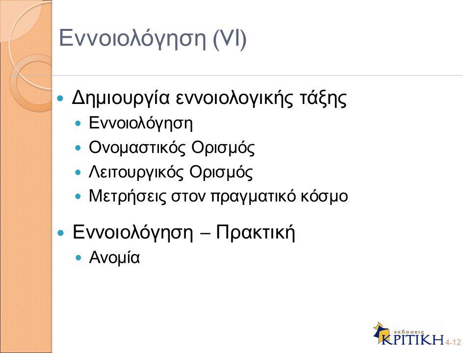 Εννοιολόγηση (VΙ) Δημιουργία εννοιολογικής τάξης