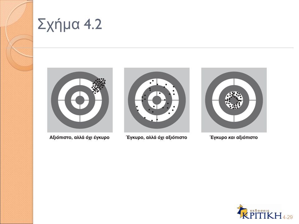 Σχήμα 4.2 4-29