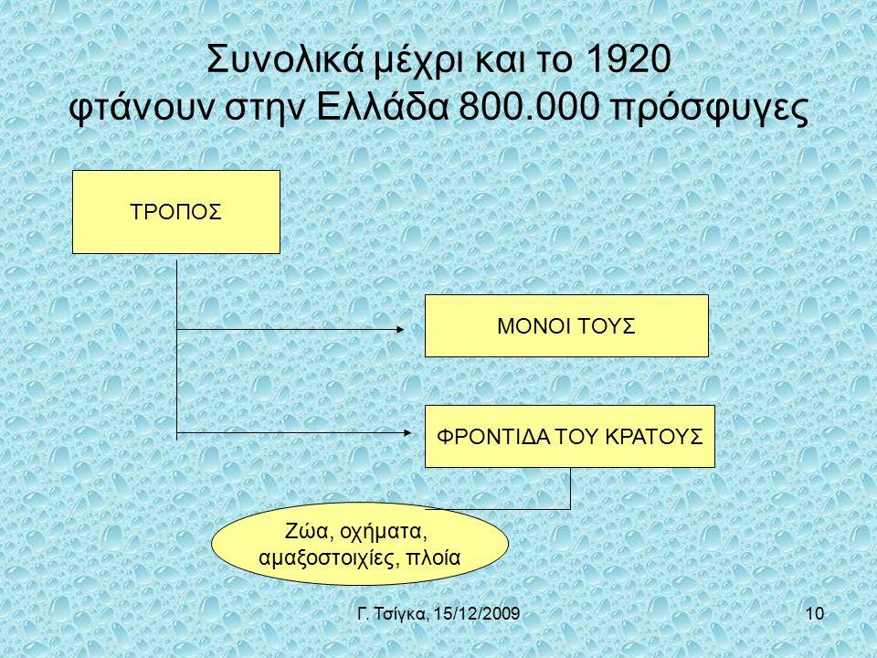 Συνολικά μέχρι και το 1920 φτάνουν στην Ελλάδα 800.000 πρόσφυγες