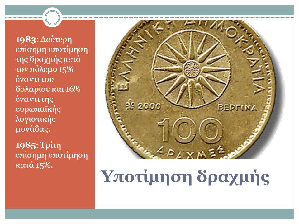 1983: Δεύτερη επίσημη υποτίμηση της δραχμής μετά τον πόλεμο 15% έναντι του δολαρίου και 16% έναντι της ευρωπαϊκής λογιστικής μονάδας.