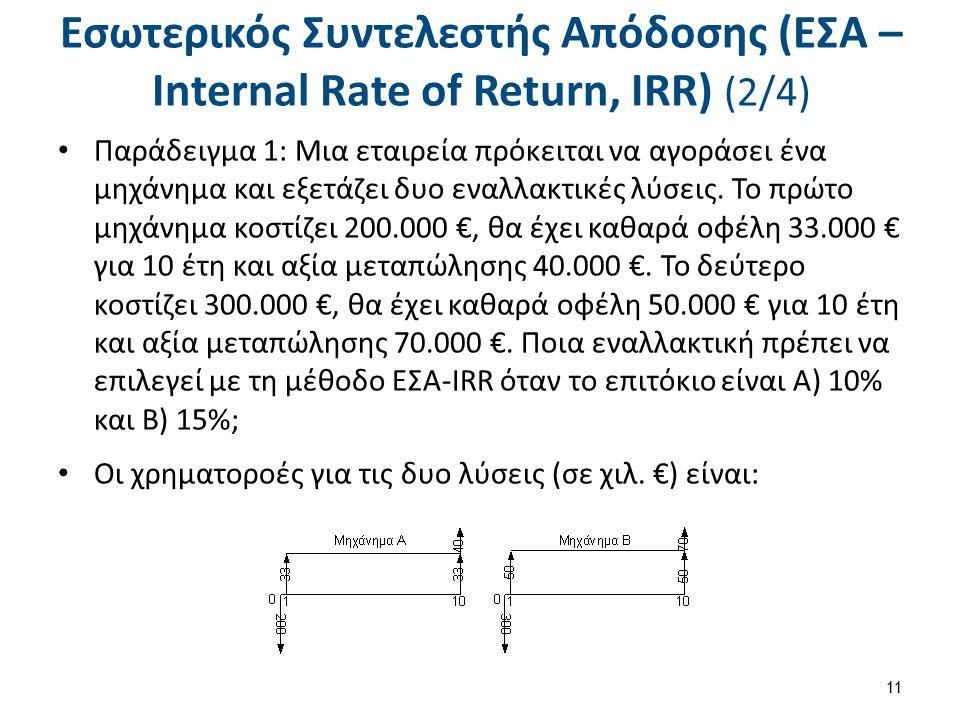 Εσωτερικός Συντελεστής Απόδοσης (ΕΣΑ – Internal Rate of Return, IRR) (3/4)