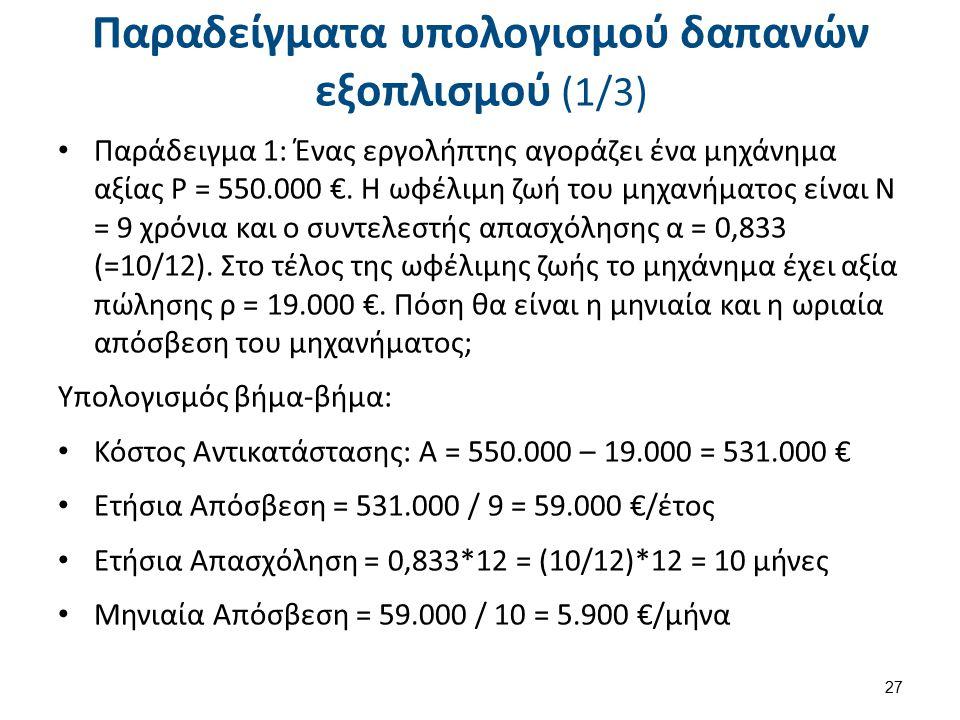 Παραδείγματα υπολογισμού δαπανών εξοπλισμού (2/4)