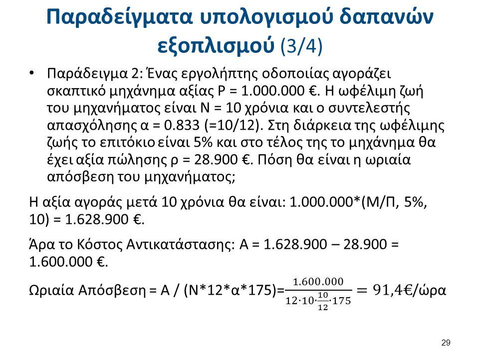 Παραδείγματα υπολογισμού δαπανών εξοπλισμού (4/4)