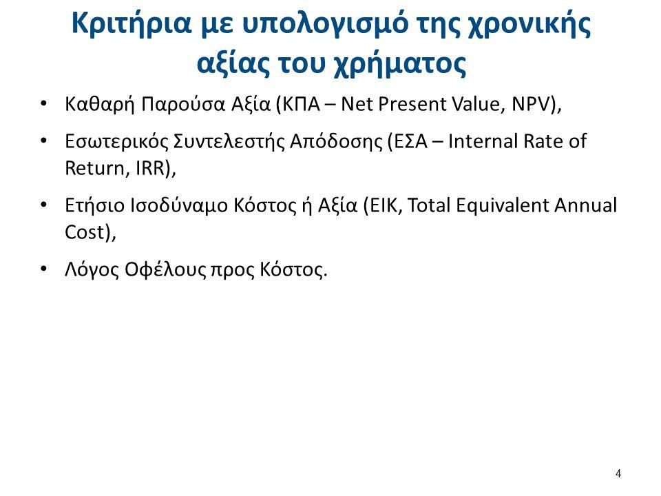 Καθαρή Παρούσα Αξία (ΚΠΑ – Net Present Value, NPV) (1/5)
