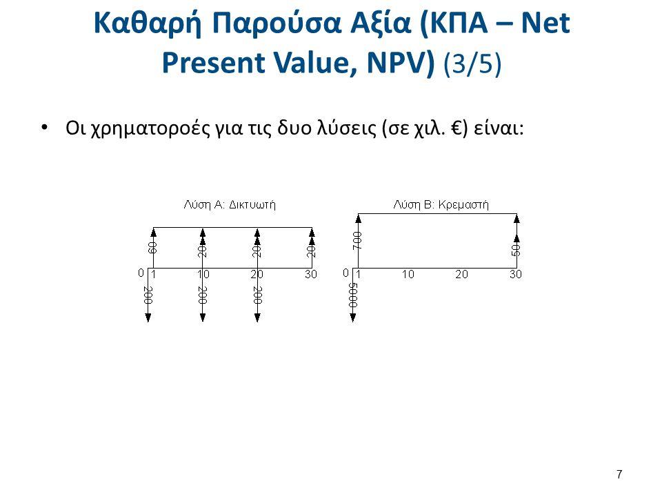 Καθαρή Παρούσα Αξία (ΚΠΑ – Net Present Value, NPV) (4/5)