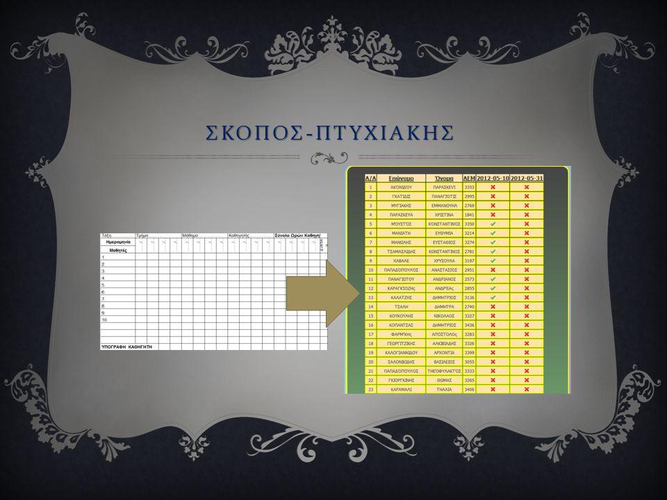 ΣΚΟΠΟΣ-ΠΤΥΧΙΑΚΗΣ