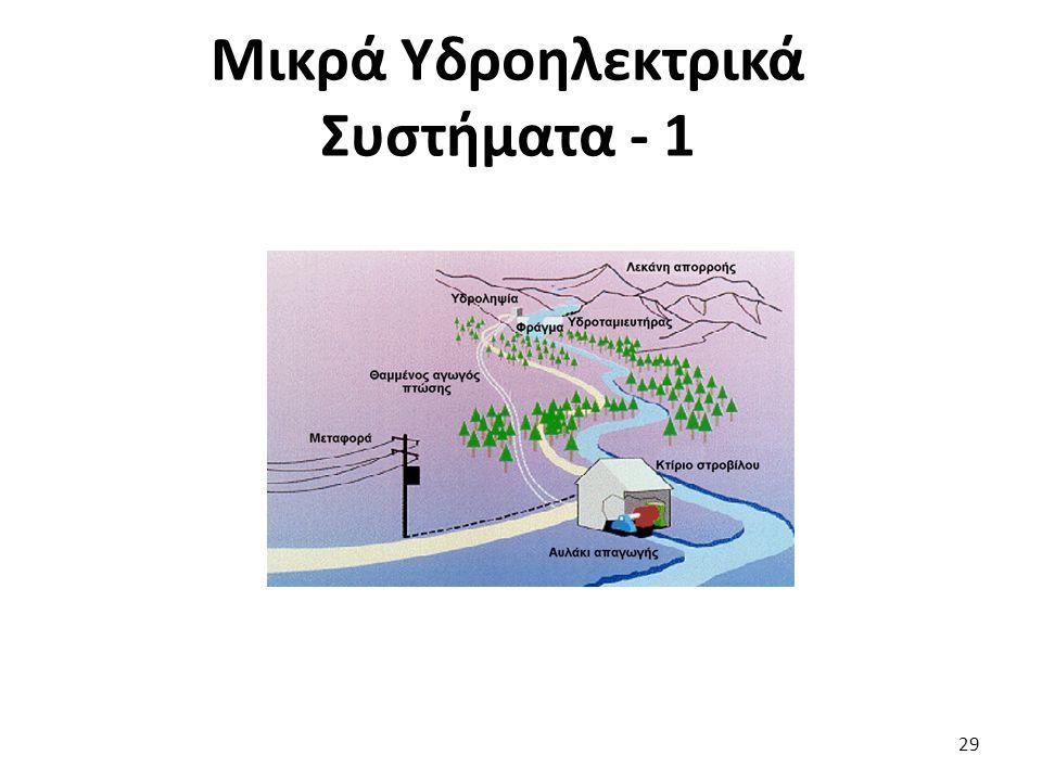 Μικρά Υδροηλεκτρικά Συστήματα - 1