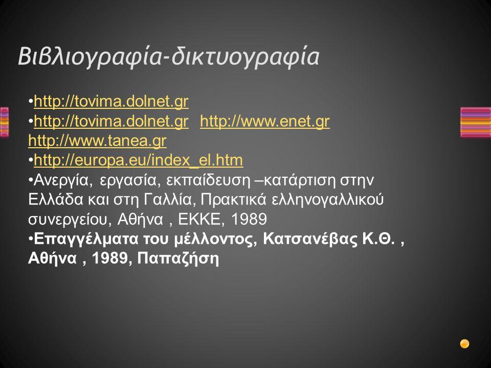 Βιβλιογραφία-δικτυογραφία