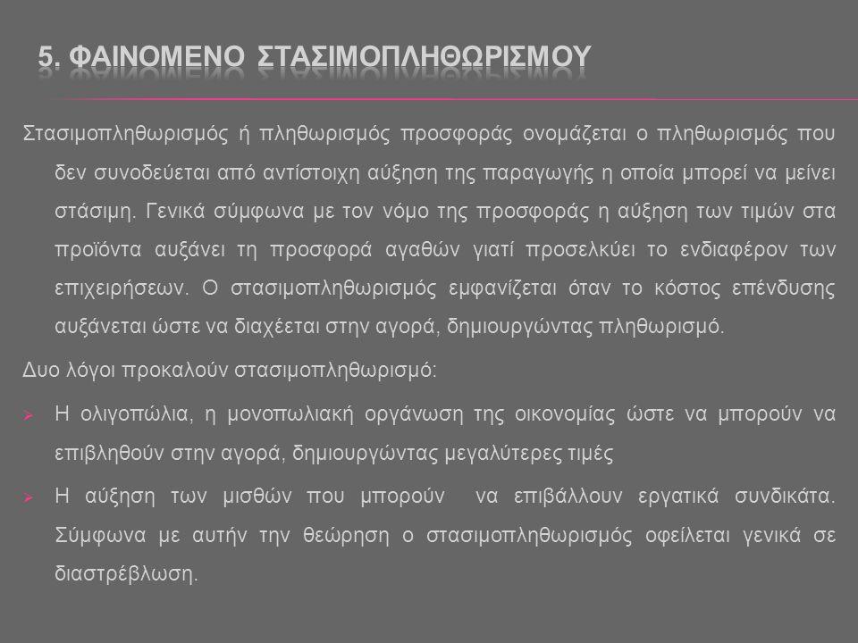 5. ΦΑΙΝΟΜΕΝΟ ΣΤΑΣΙΜΟΠΛΗΘΩΡΙΣΜΟΥ