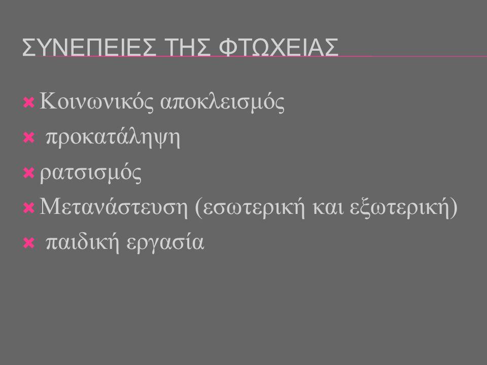 ΣΥΝΕΠΕΙΕΣ ΤΗΣ ΦΤΩΧΕΙΑΣ