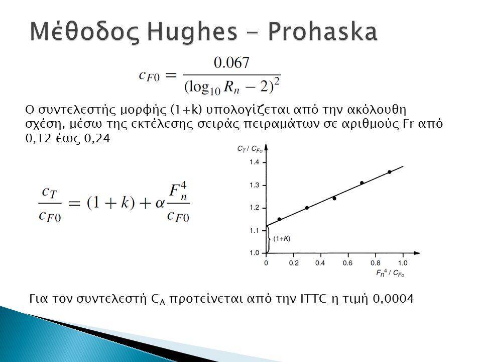 Μέθοδος Hughes - Prohaska