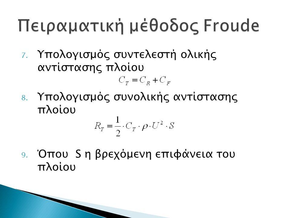 Πειραματική μέθοδος Froude