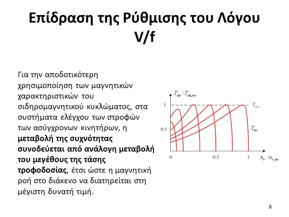 Επίδραση της Ρύθμισης του Λόγου V/f