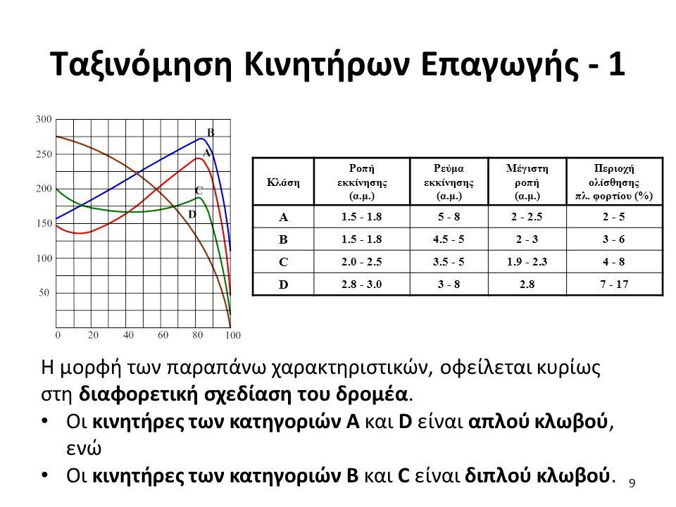 Ταξινόμηση Κινητήρων Επαγωγής - 1