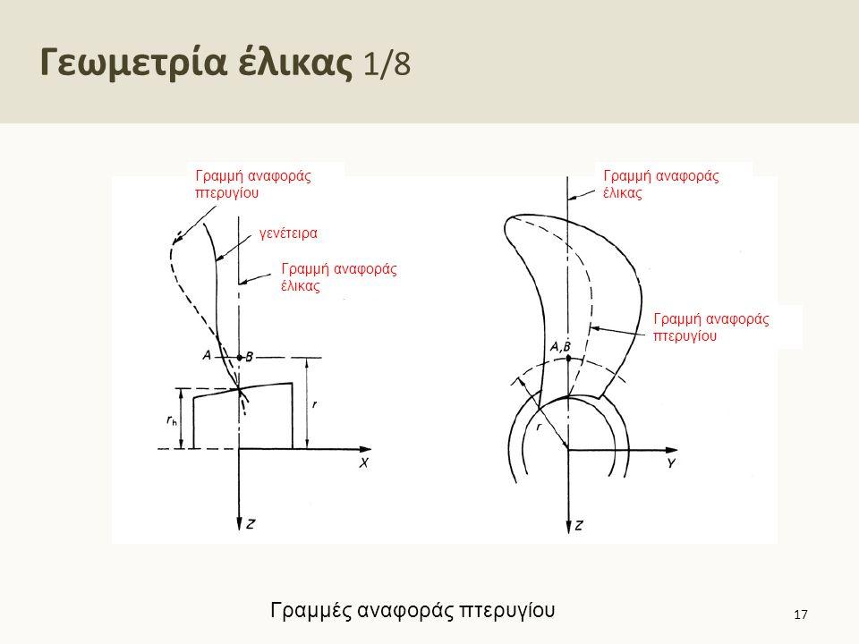 Sketch propeller , από BoH διαθέσιμο με άδεια CC BY-SA 3.0
