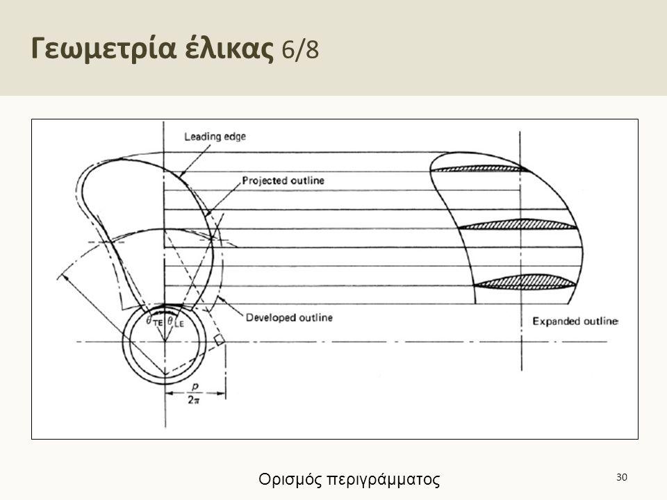 Γεωμετρία έλικας 7/8 𝐴 𝐷 ≅ 𝐴 𝐸 𝐴 𝐷 ≅ 𝐴 𝑝 1,067− 0,229𝑃 𝐷