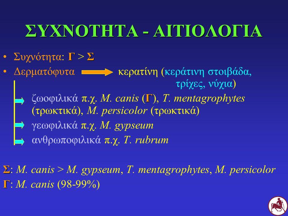 ΣΥΧΝΟΤΗΤΑ - ΑΙΤΙΟΛΟΓΙΑ