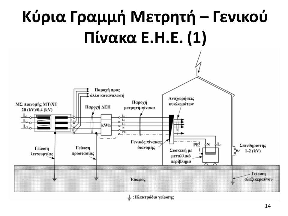 Κύρια Γραμμή Μετρητή – Γενικού Πίνακα Ε.Η.Ε. (1)