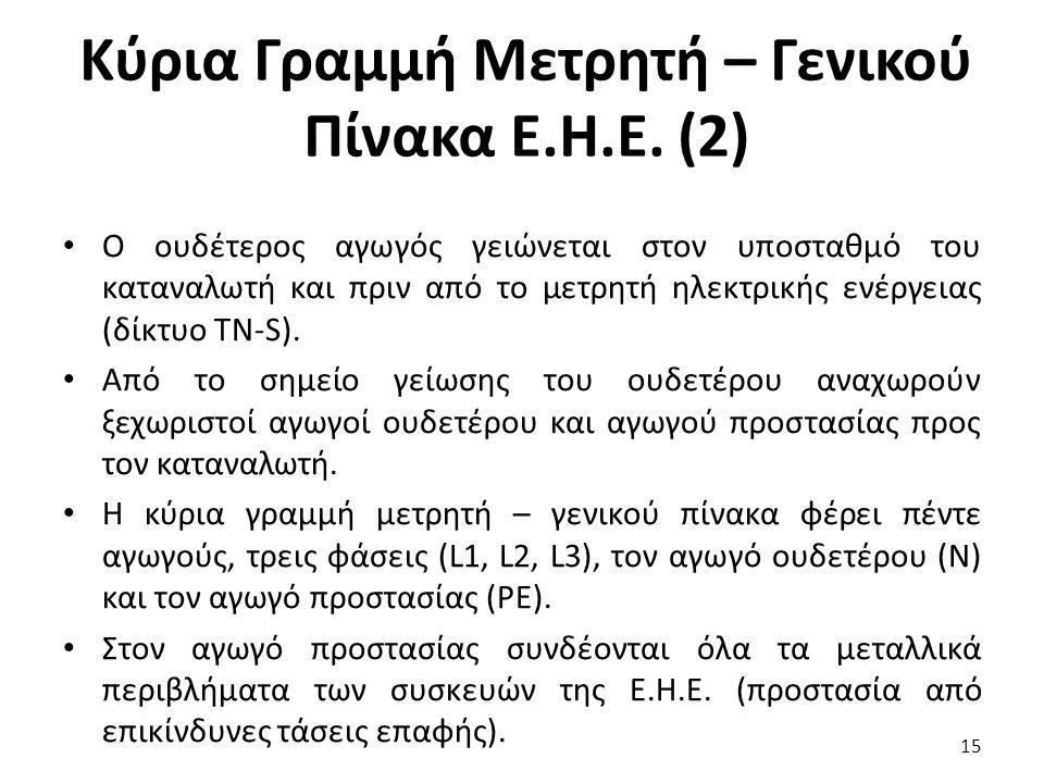 Κύρια Γραμμή Μετρητή – Γενικού Πίνακα Ε.Η.Ε. (2)